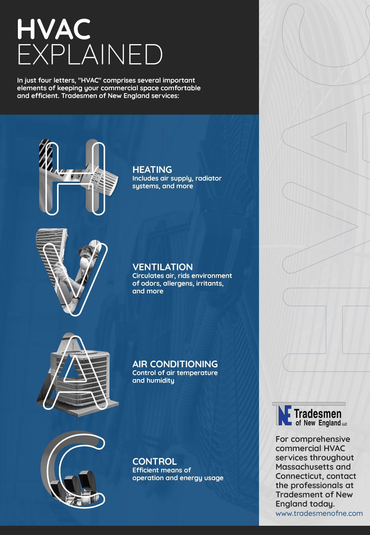 2.2.21_HVACExplained_Infographic.jpg