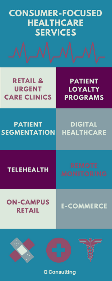 Consumer-FocusedHealthcare services (1).png