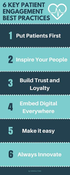 6 Key patient engagement best practices.png