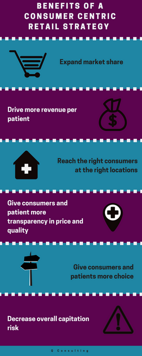 Benefits of a Consumer Centric Retail Strategy 1.png