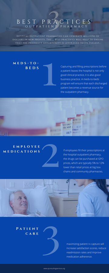 Best Practices - Outpatient Pharmacy.png