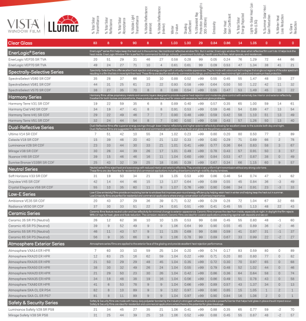 Vista Window Film Specifications.png