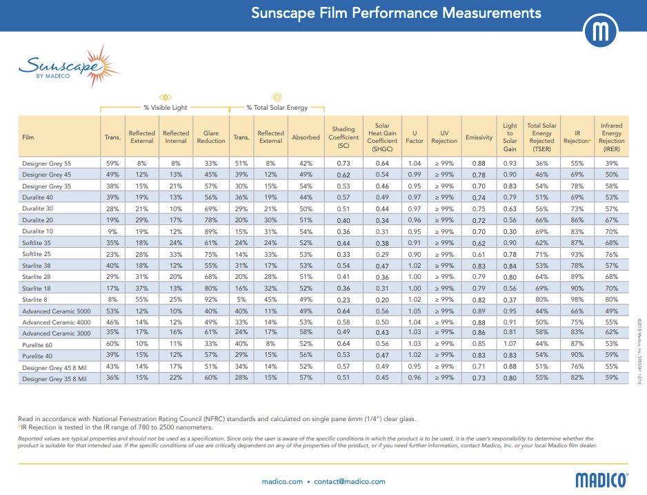 Sunscape Window Film Specifications.png