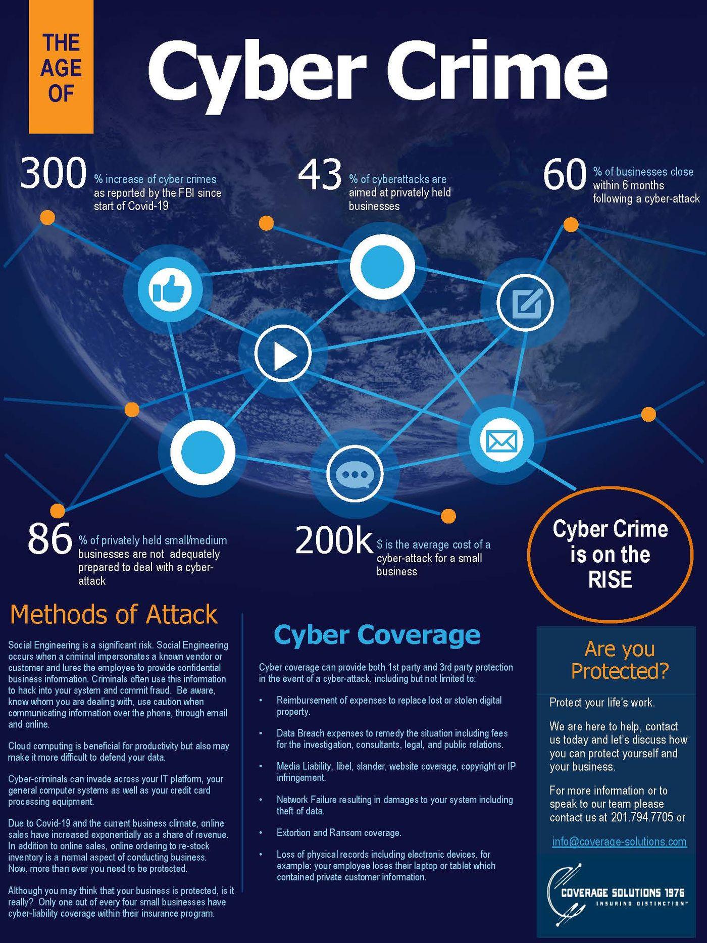 Cyber Crime 2021.jpg