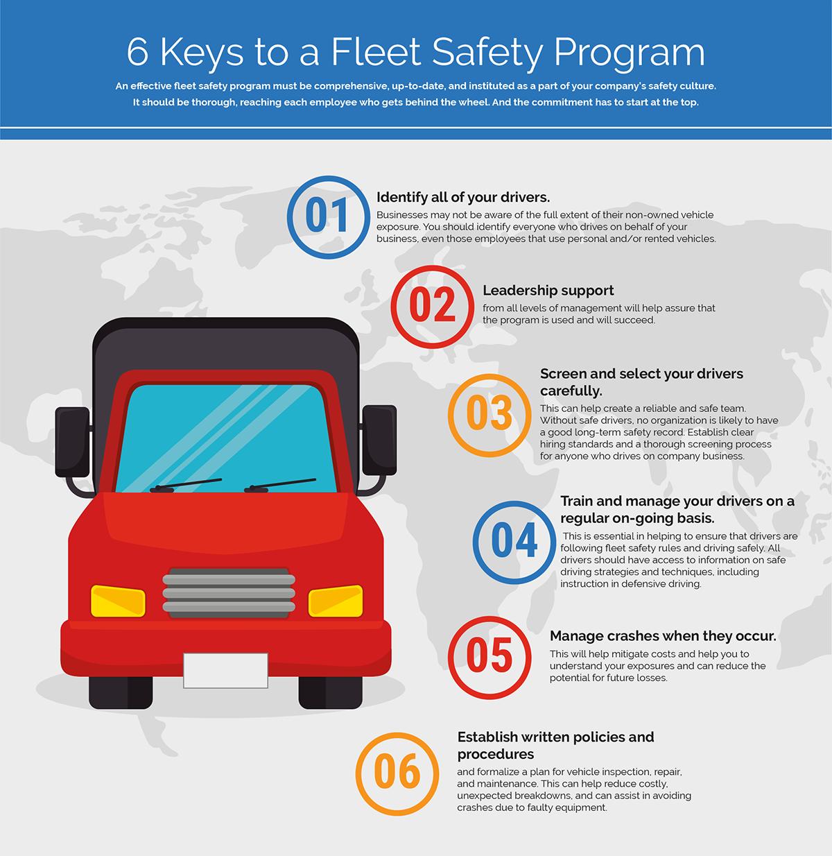 6-Keys-to-a-Fleet-Safety-Program-small-5c05ade03346e.png