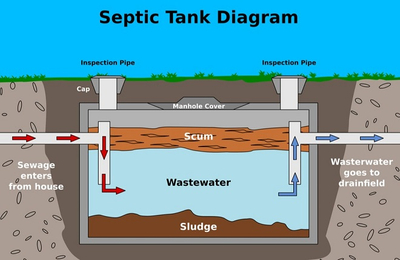 Septic-System-Cleaning-Residential-NEW.jpg