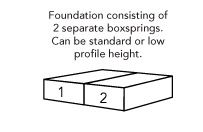 SPLIT-FOUNDATION-597ceec4781cc.jpg