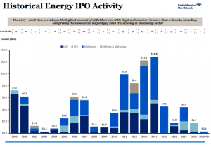 EP-IPO-Thru-Q1-19-5d14e0fa8a25c-300x210.png
