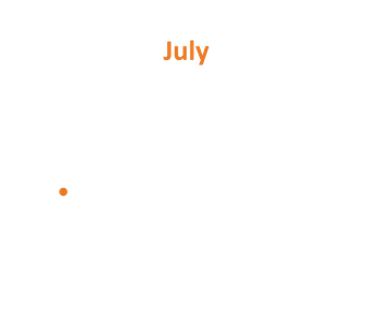 Graph - July.png