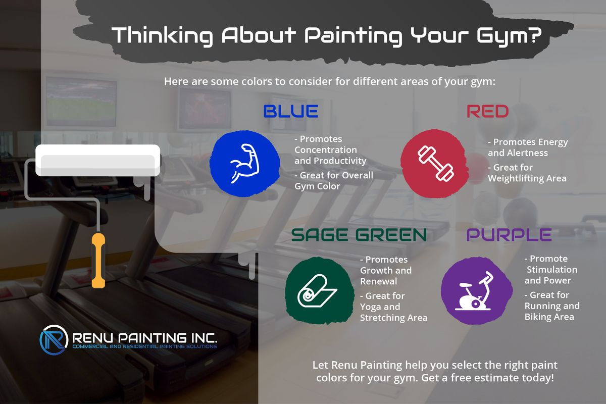 Thinking-About-Painting-Your-Gym-01-5fb701e27c69b.jpg