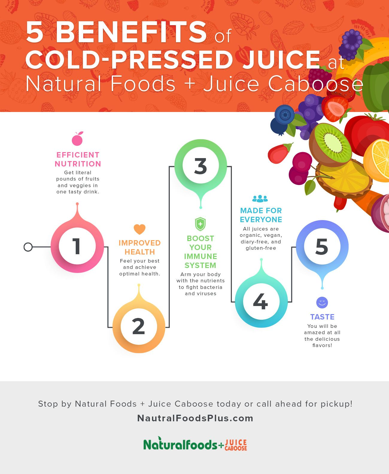 5 benefits of cold-pressed infographic.jpg