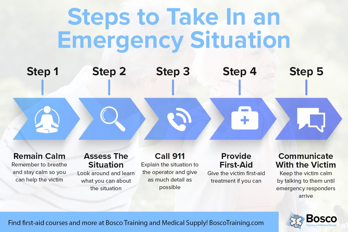Steps To Take In Emergency.jpg