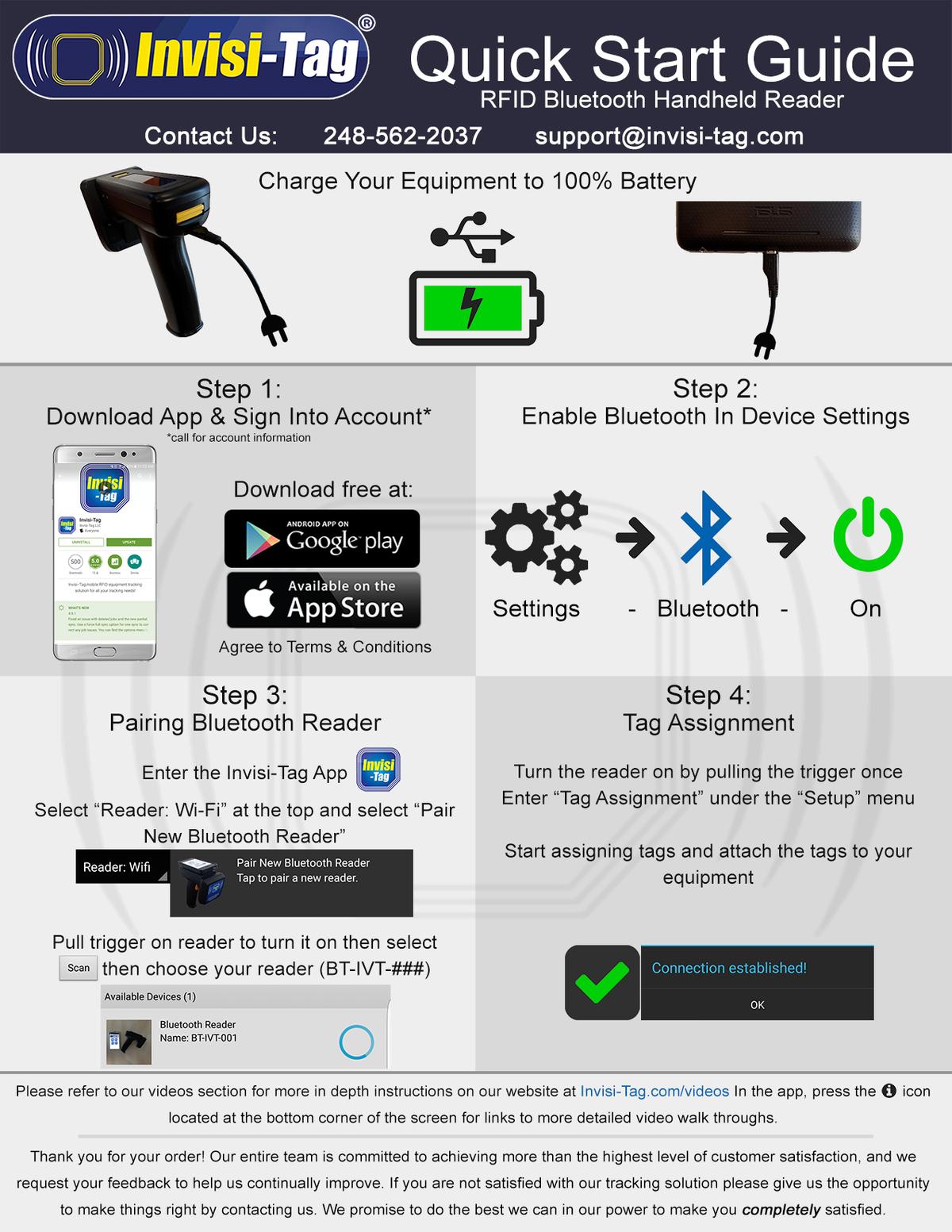 IVT-Quick-Start-Guide-For-Web.jpg
