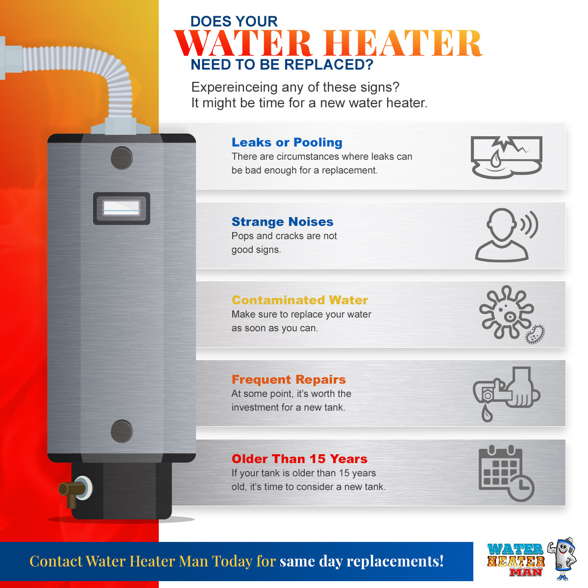 Does Your Water Heater Need to be Replaced.jpg