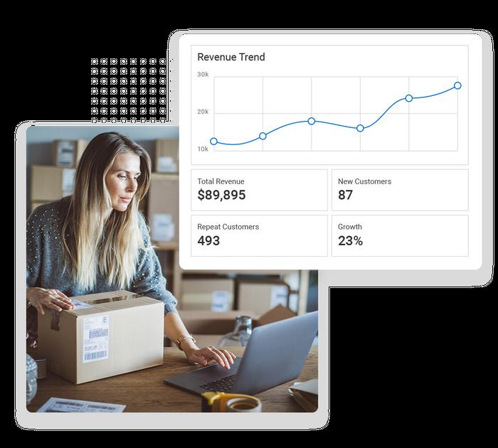 E-commerce performance monitoring