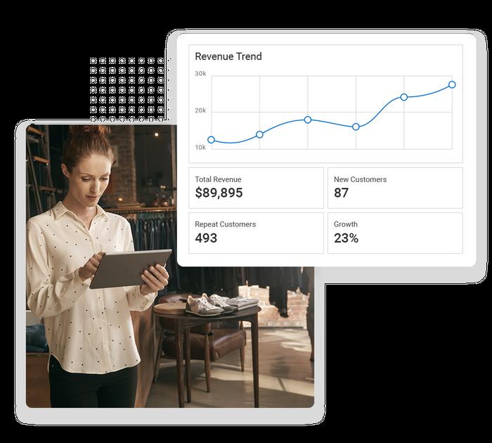 retail performance monitoring