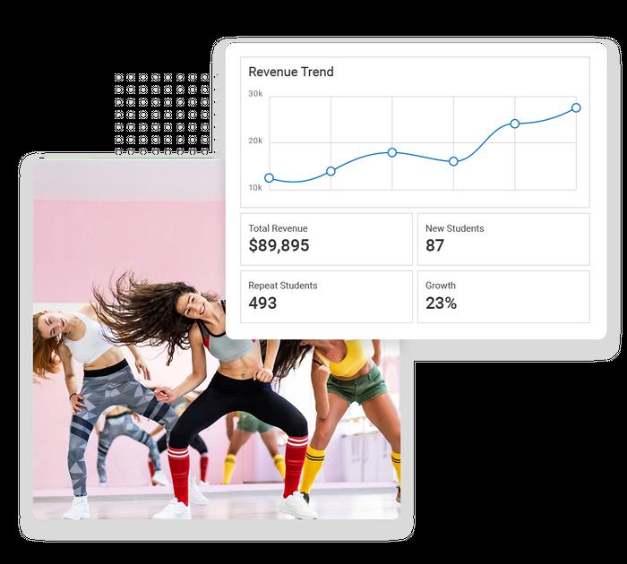 Dance studio performance monitoring