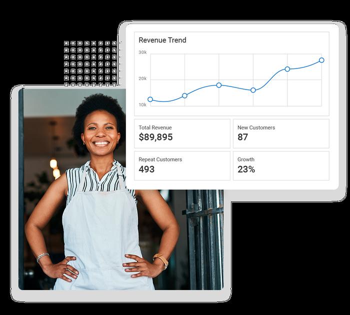 Franchise performance monitoring