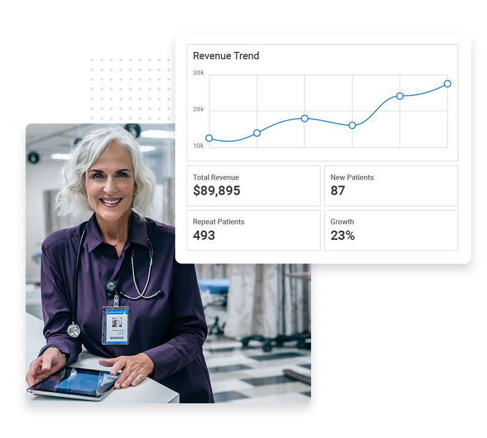medical performance monitoring
