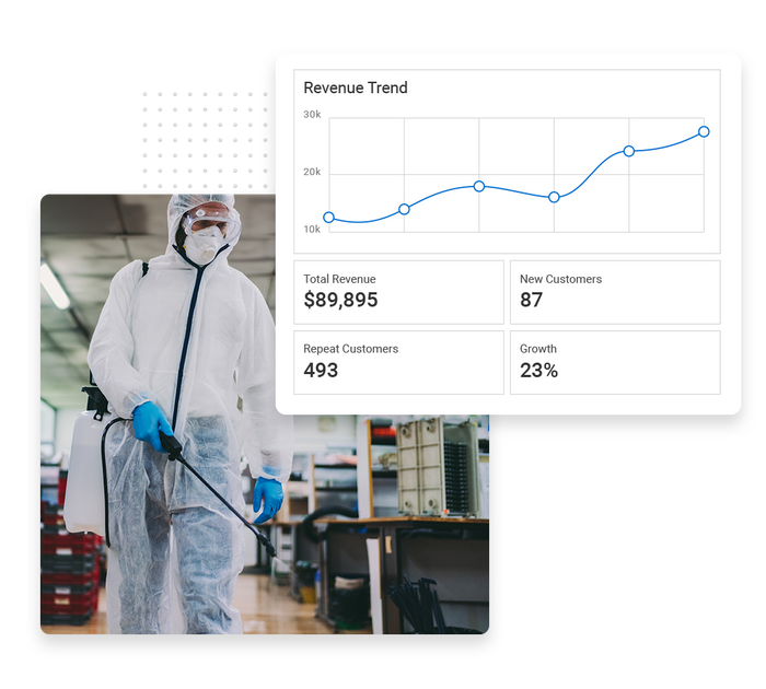 pest control performance monitoring
