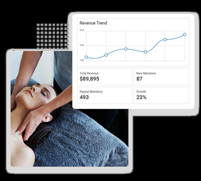 spa performance monitoring