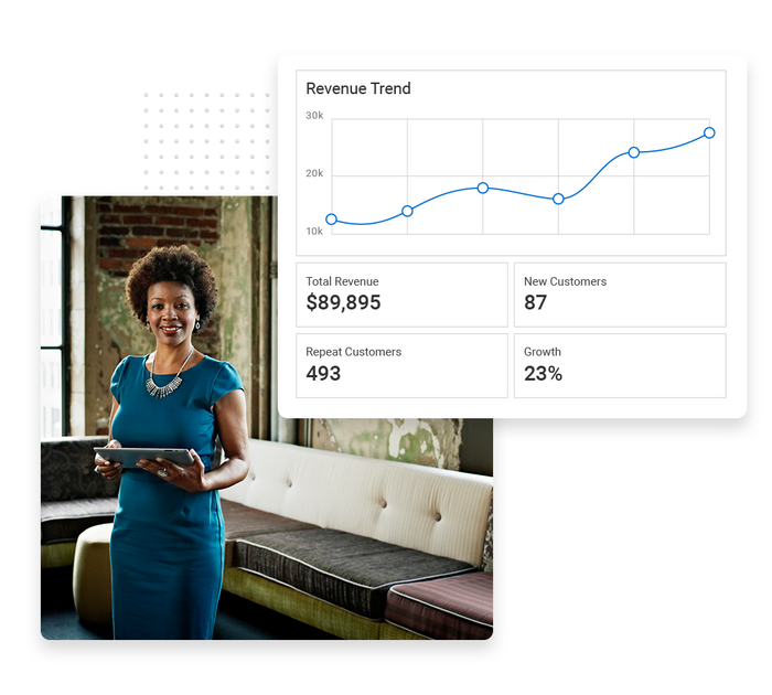 small business performance monitoring