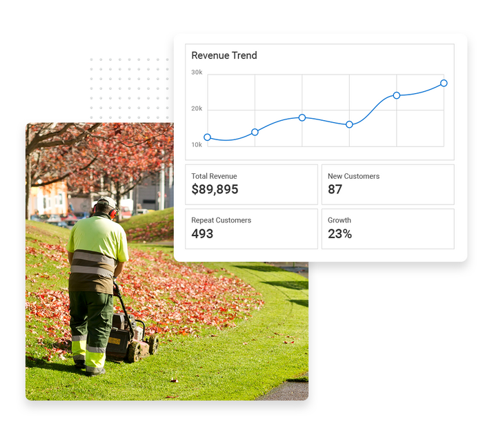 lawn care performance monitoring