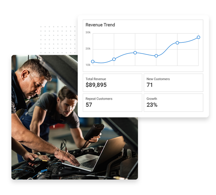 Auto shop performance monitoring