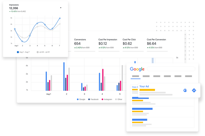 Search advertising reports