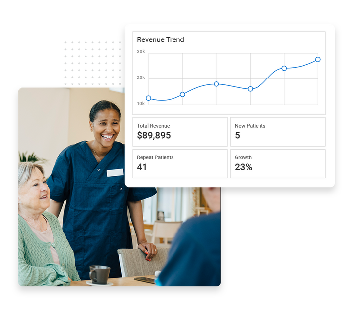Assisted living performance monitoring