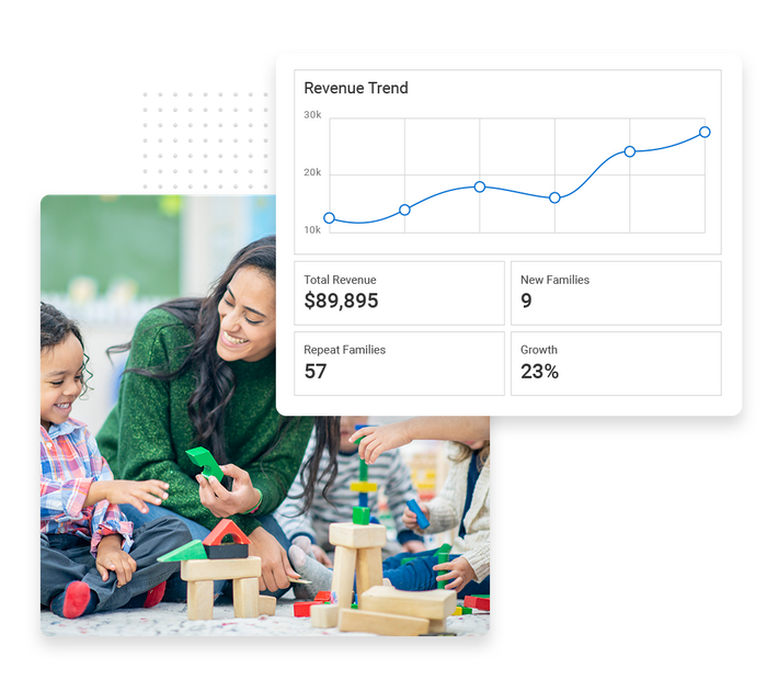 Child care performance monitoring