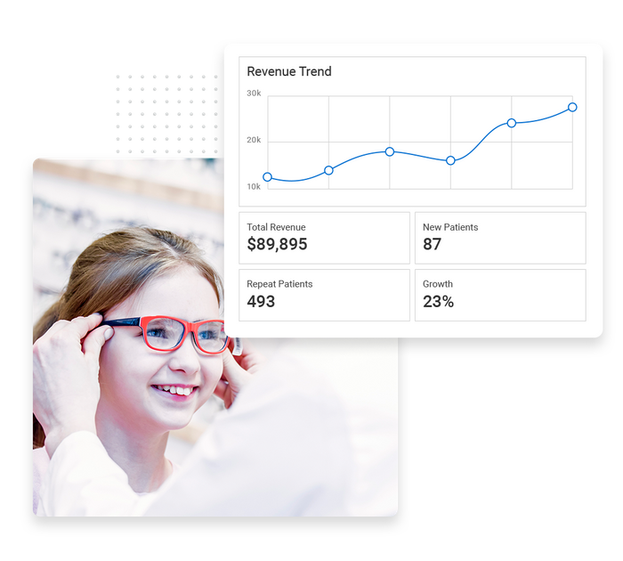 Optometrist performance monitoring
