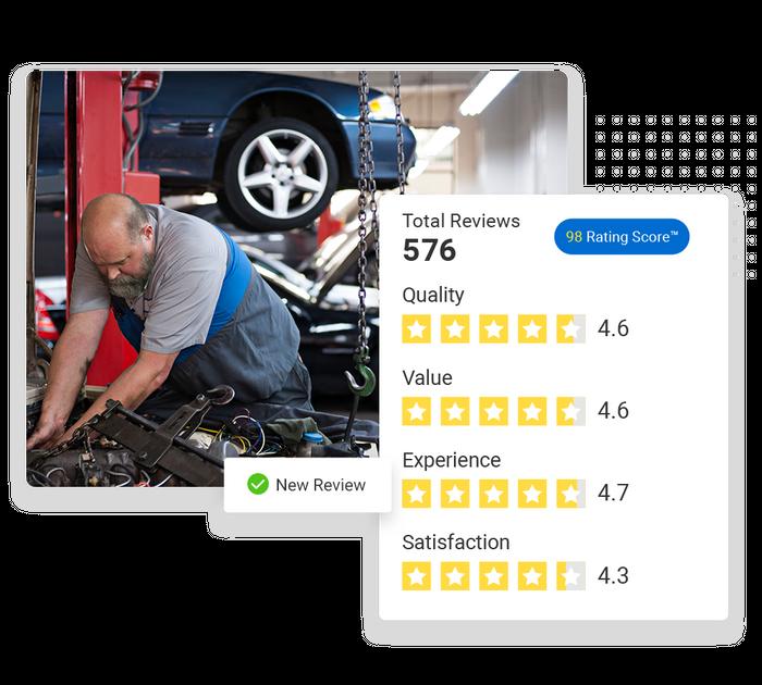 Auto shop reputation management