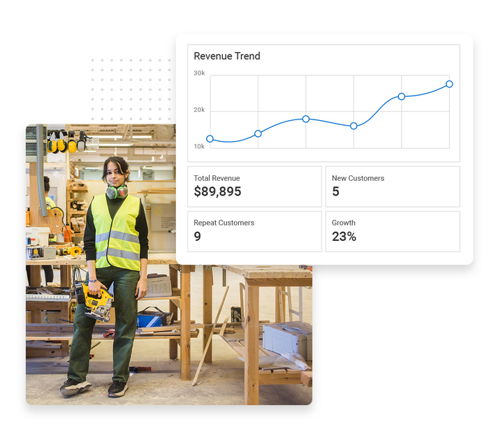 Contractor performance monitoring