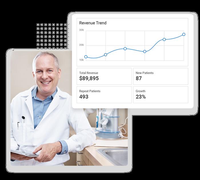 Dental performance monitoring
