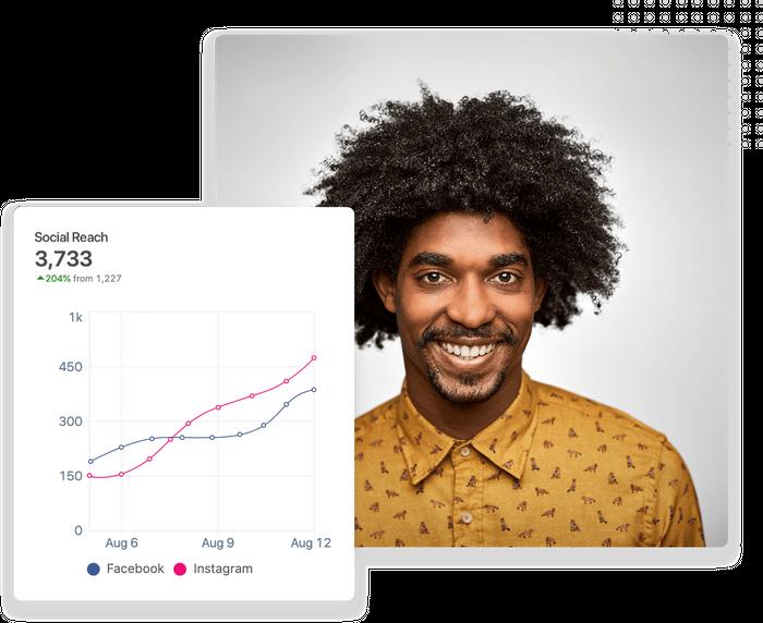 Social reach chart