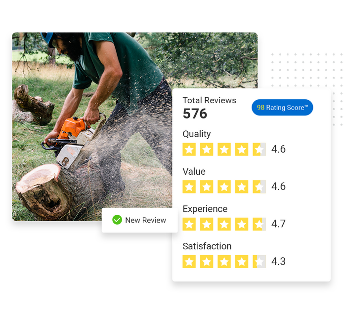 tree care performance monitoring