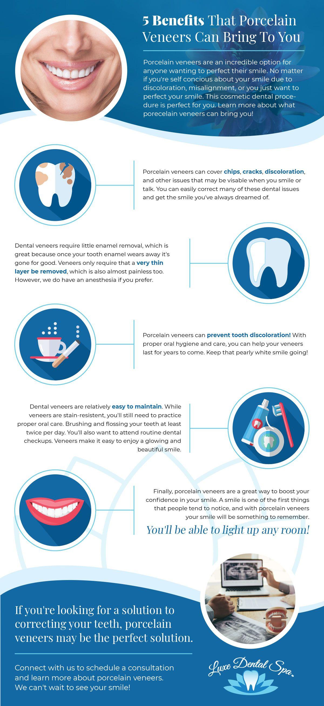 LuxDentalSpa-Infographic-5dfa7f3d62eee.jpg