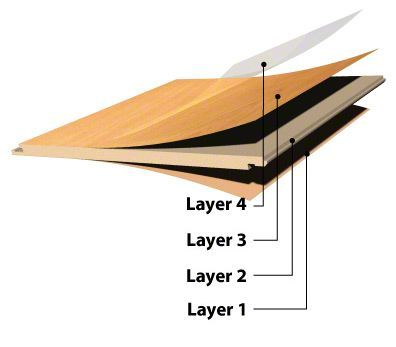 sws-learning-the-layers-of-laminate-graphic-58cc218f749a7.jpg