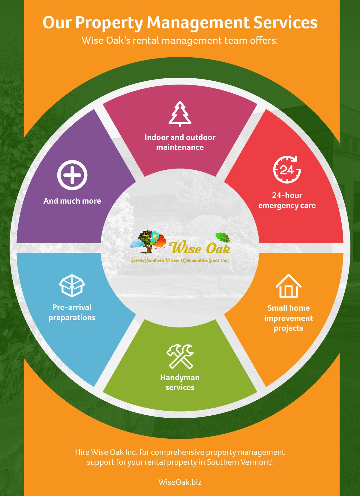 M28457 - Wise Oak_Our Property Management Services_Infographic-01.jpg