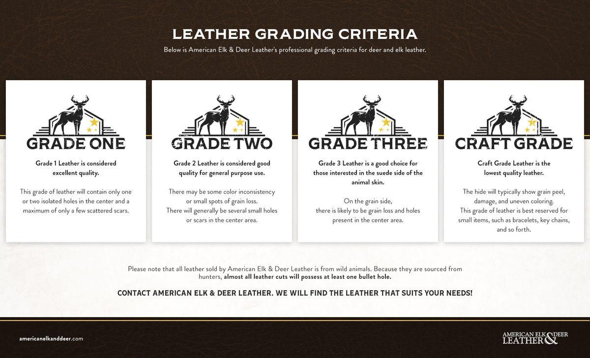 Leather Grades - Infographic.jpg
