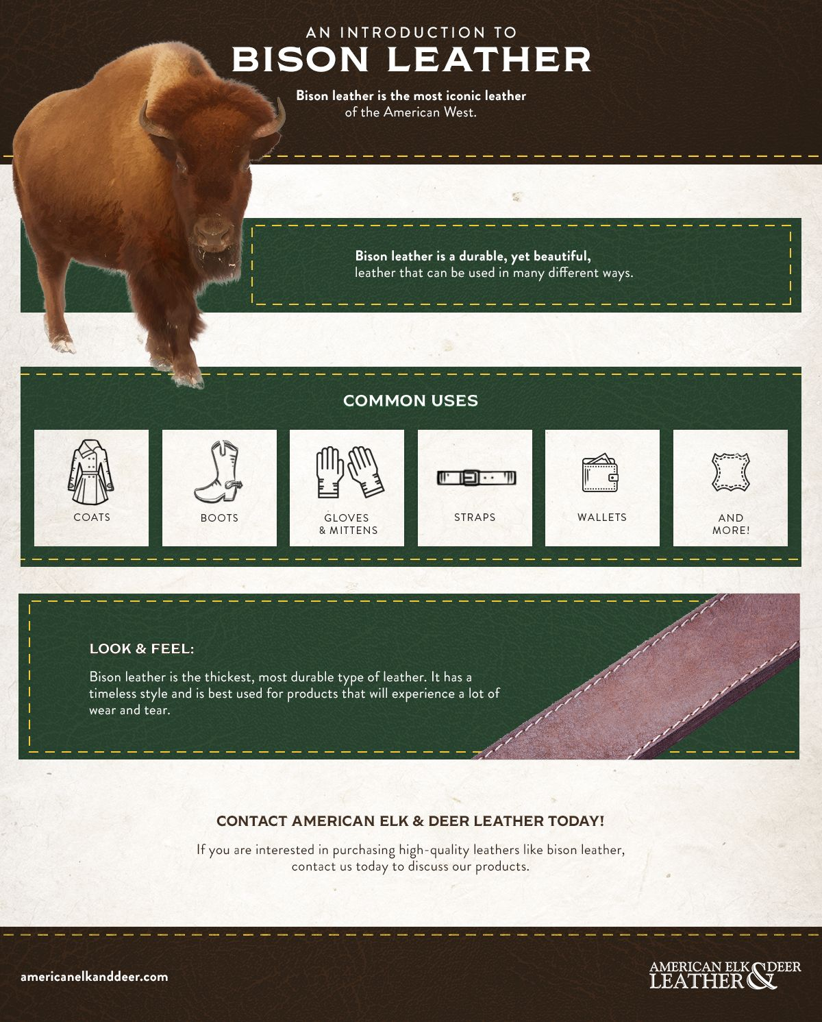 Bison Leather - Infographic.jpg
