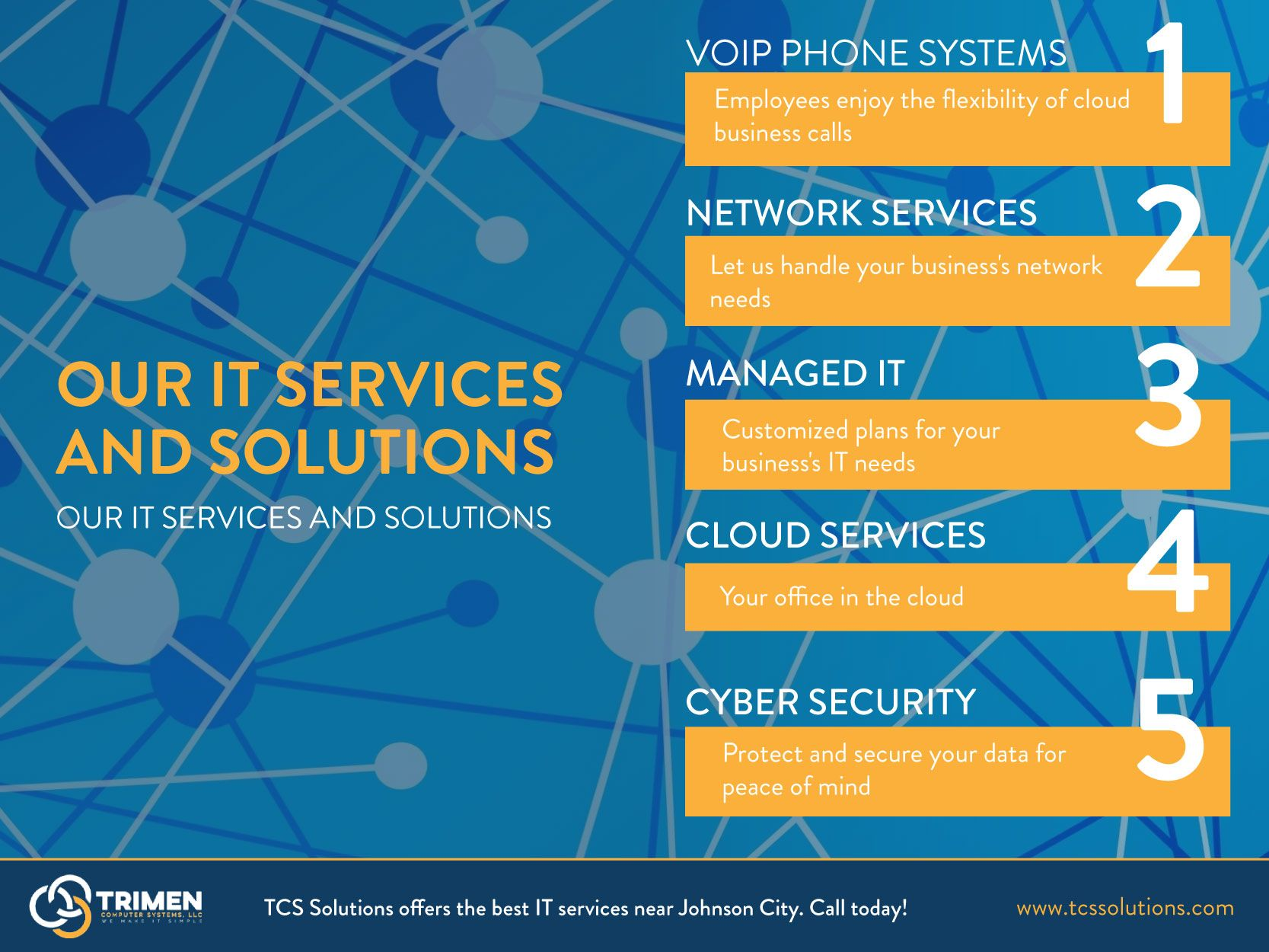 Our-IT-Services-and-Solutions-infographic.jpg