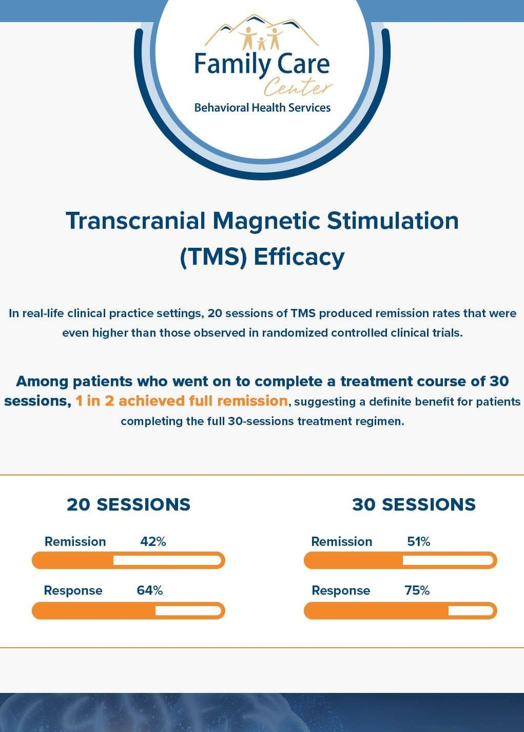 Transcranial Magnetic Stimulation %28TMS%29 Efficacy (2).jpg