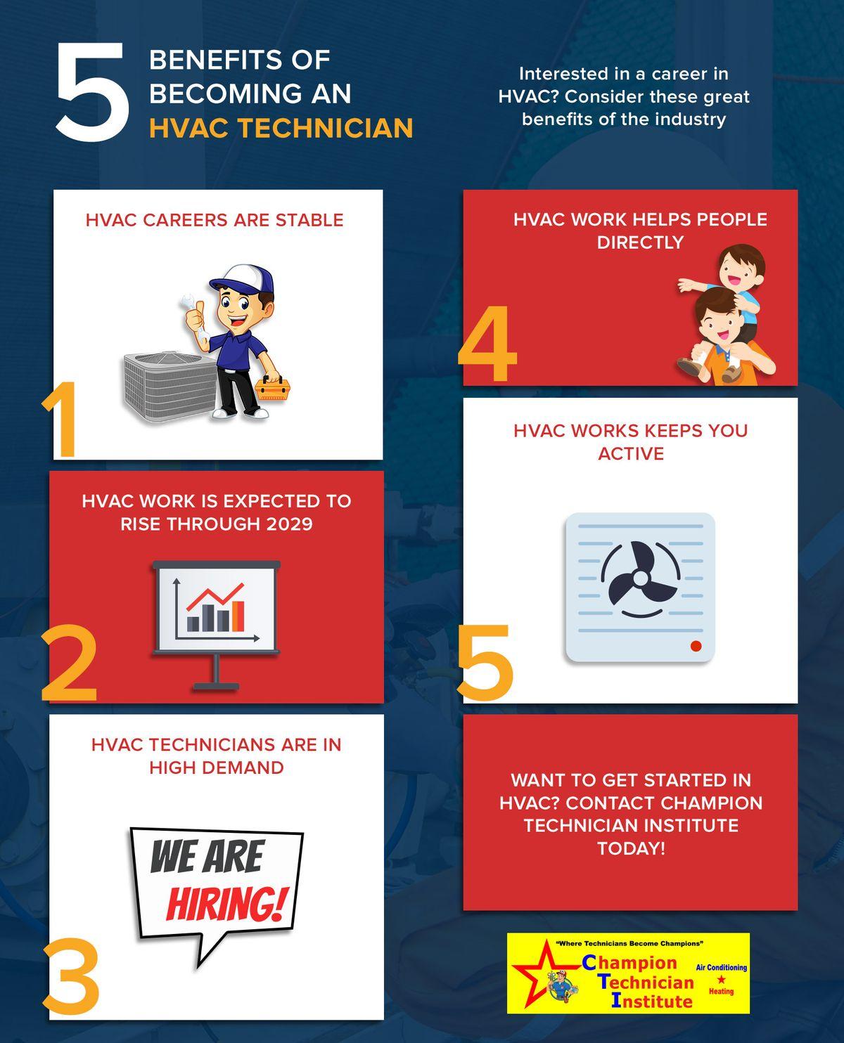 5 Benefits of Becoming an HVAC Technician.jpg