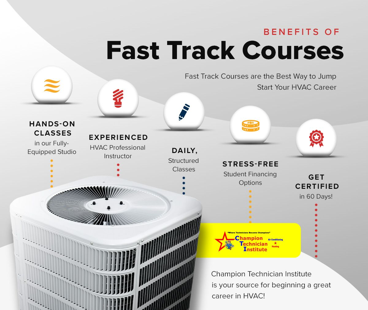 Benefits of Fast Track Courses_Infographic.jpg