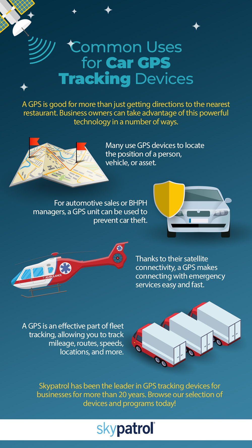Infograph about car GPS tracking devices
