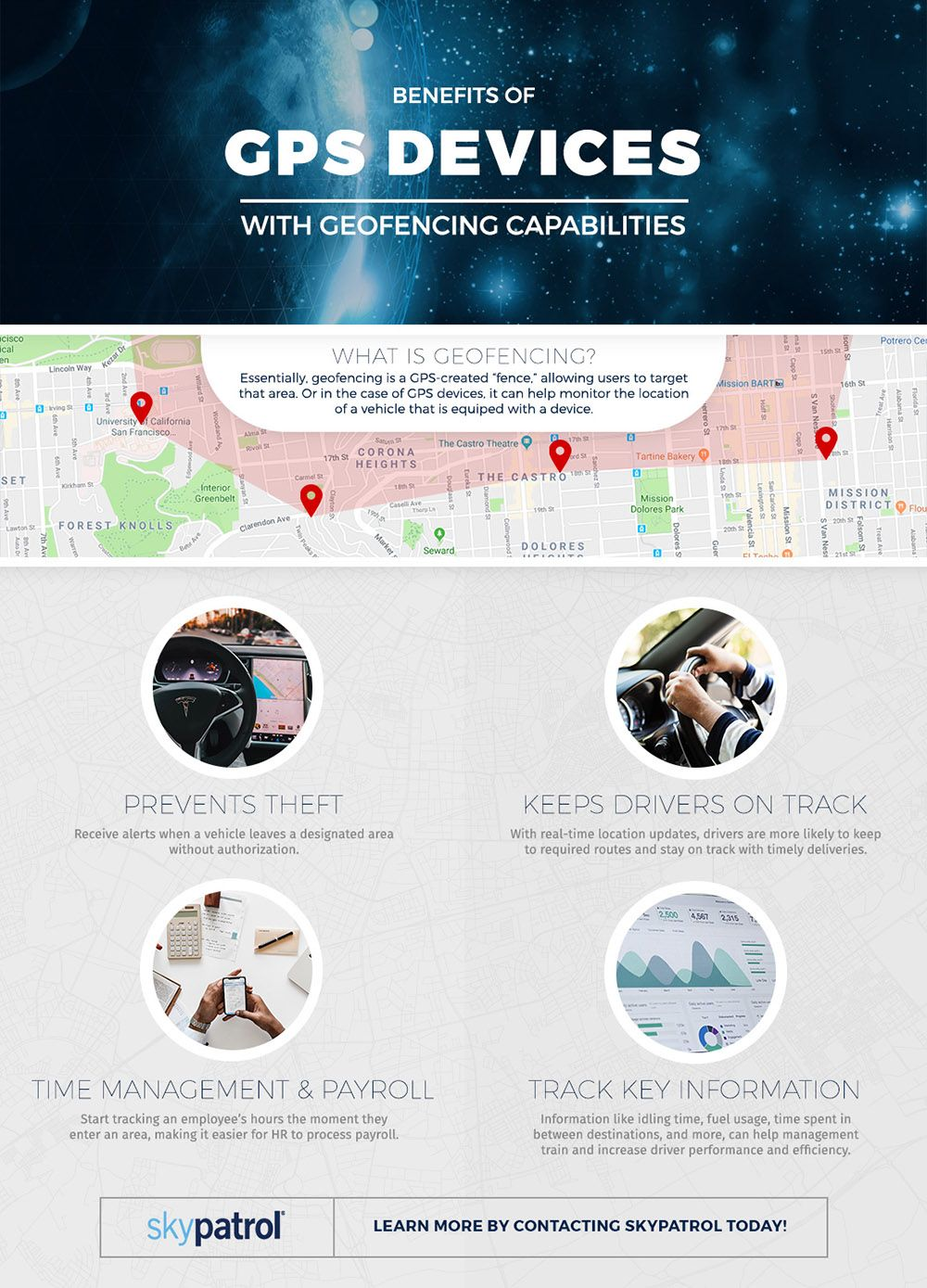 Infographic about GPS