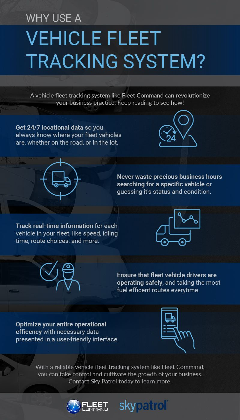 Infographic about vehicle tracking systems