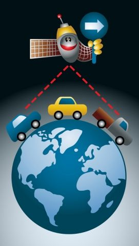 infograph about gps